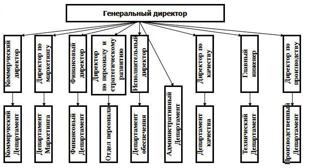 C:\Documents and Settings\Катя\My Documents\схема.JPG
